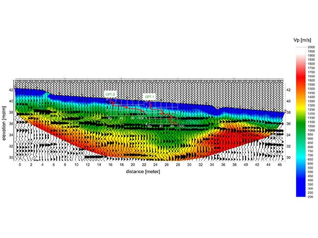 Ultra-Shallow Seismic Reflection Survey | Marginone (LU)
